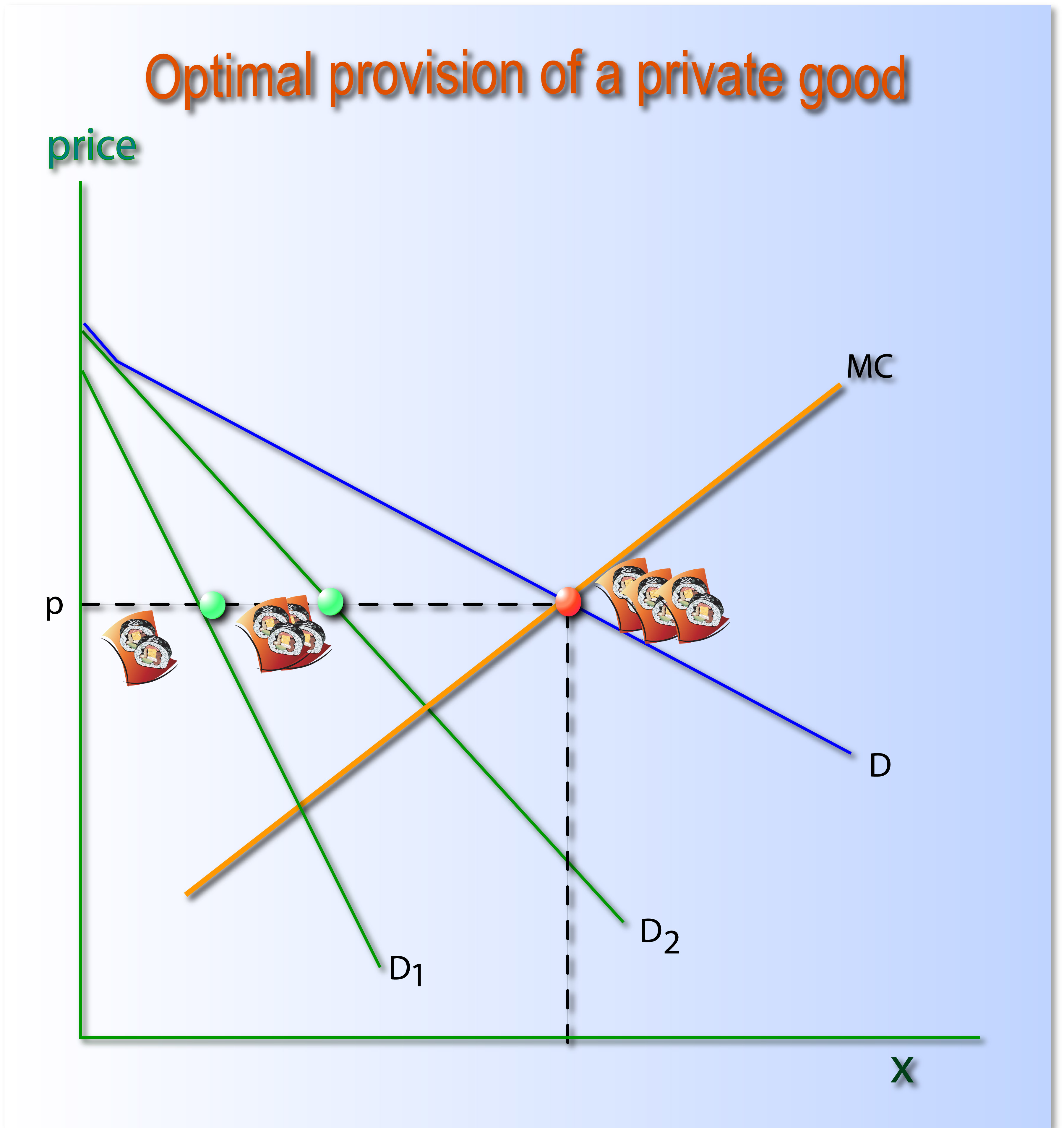 Public Goods 1 Good Government 2 Equitable Tax 3 Public Goods 4 Optimal Provision Of Public Goods 1 Good Government Government S Role 1 Regulates Industries In The Case Of Market Failure 2 Provide Necessary Public Goods And Finance Them