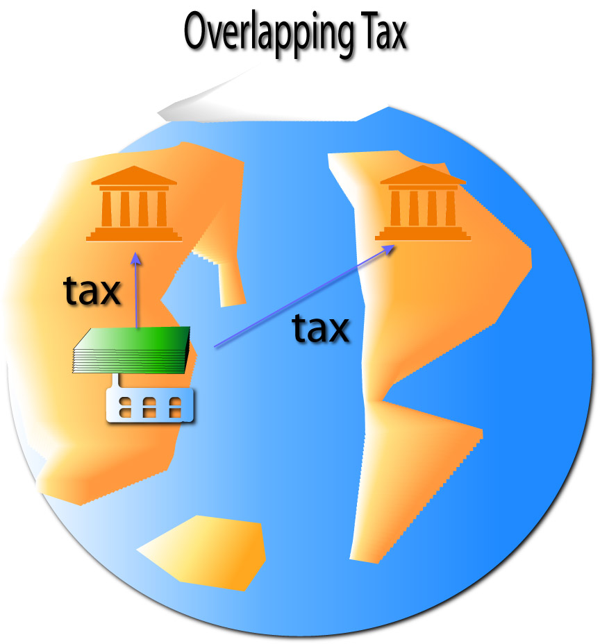 multinational organizations examples